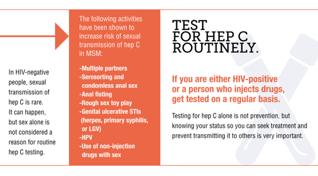 Hepatitis sexual transmission c and
